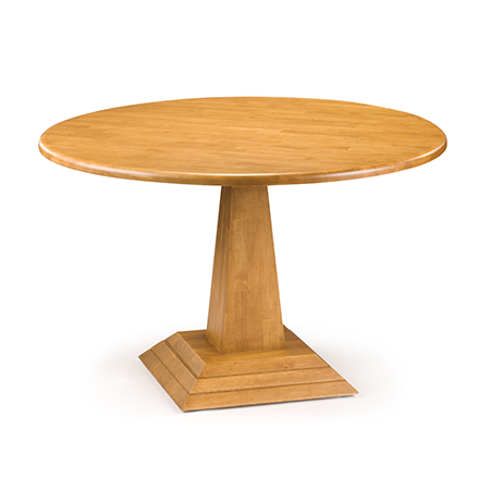 Prio Table